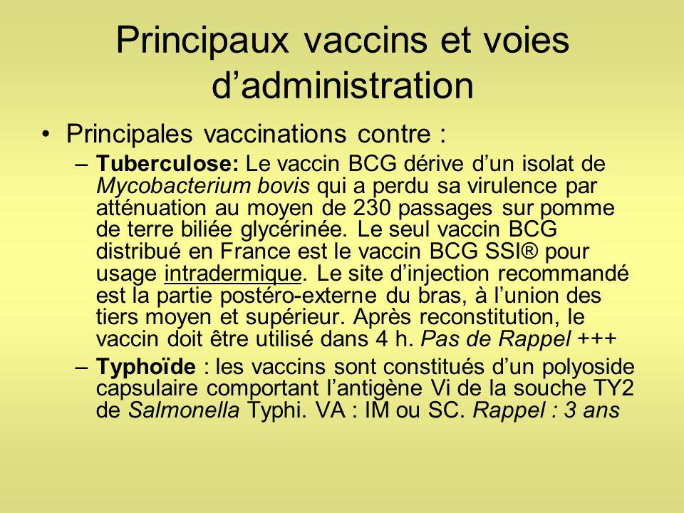 Principaux vaccins et voies dadministration Principales vaccinations contre : –Tuberculose: Le vaccin BCG dérive dun isolat de Mycobacterium bovis qui