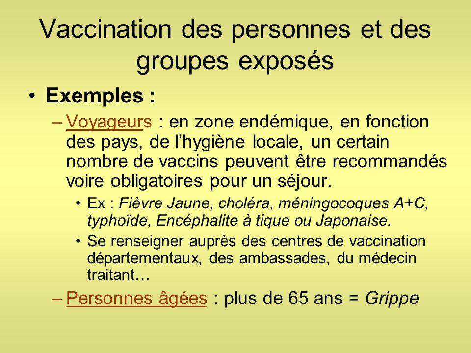 Vaccination des personnes et des groupes exposés Exemples : –Voyageurs : en zone endémique, en fonction des pays, de lhygiène locale, un certain nombr
