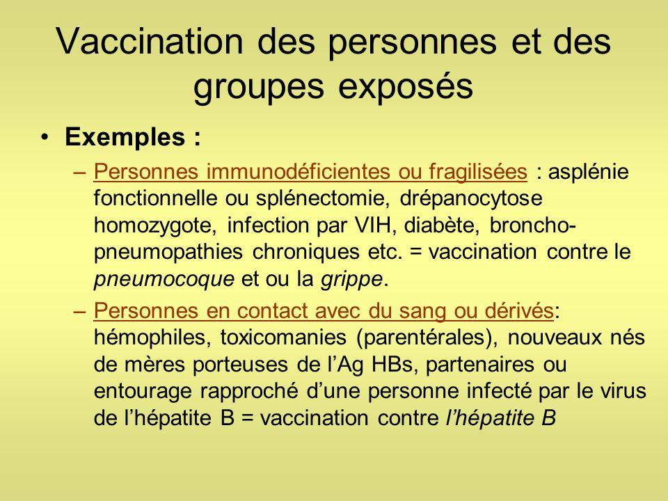 Vaccination des personnes et des groupes exposés Exemples : –Personnes immunodéficientes ou fragilisées : asplénie fonctionnelle ou splénectomie, drép