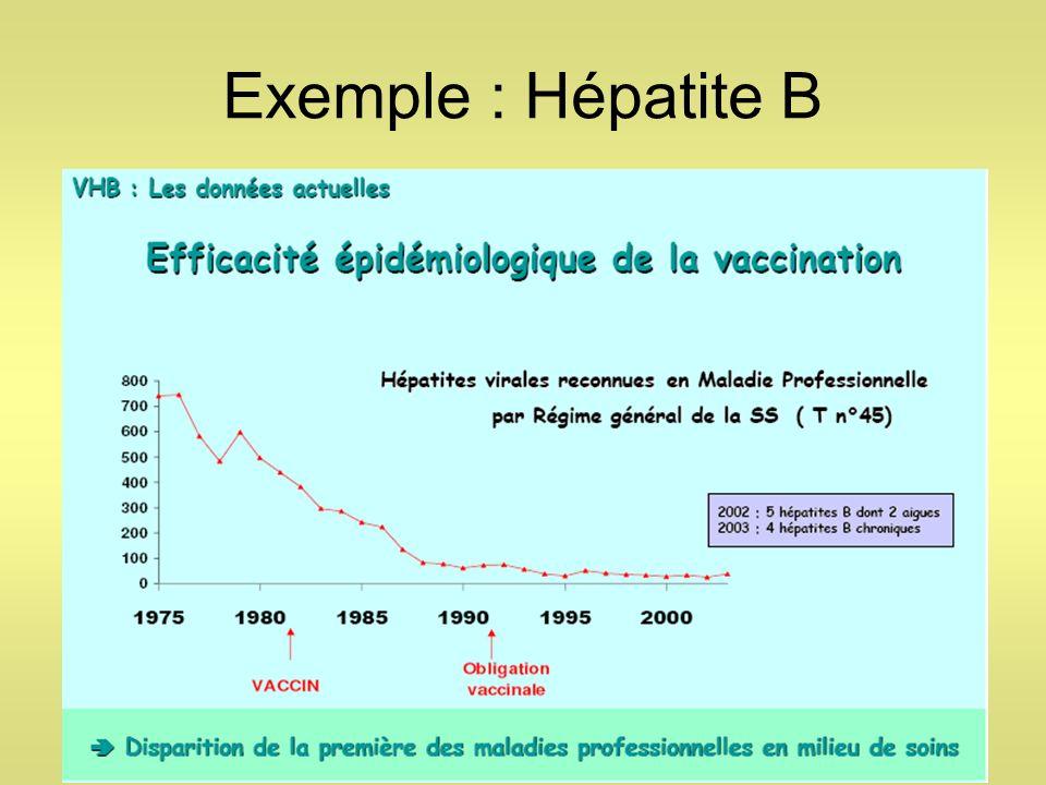 Exemple : Hépatite B