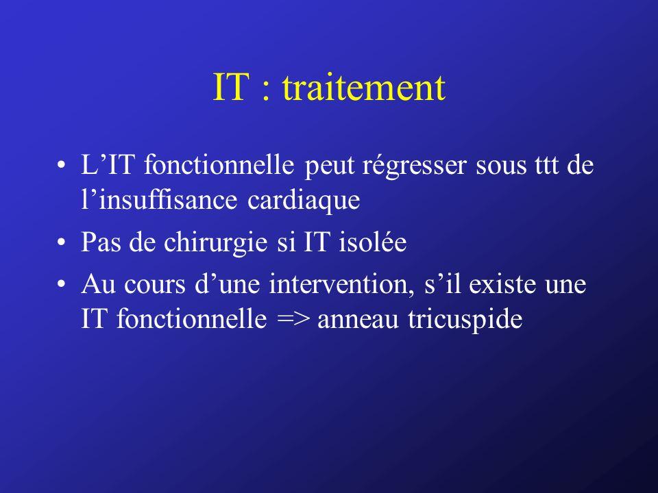 IT : traitement LIT fonctionnelle peut régresser sous ttt de linsuffisance cardiaque Pas de chirurgie si IT isolée Au cours dune intervention, sil exi