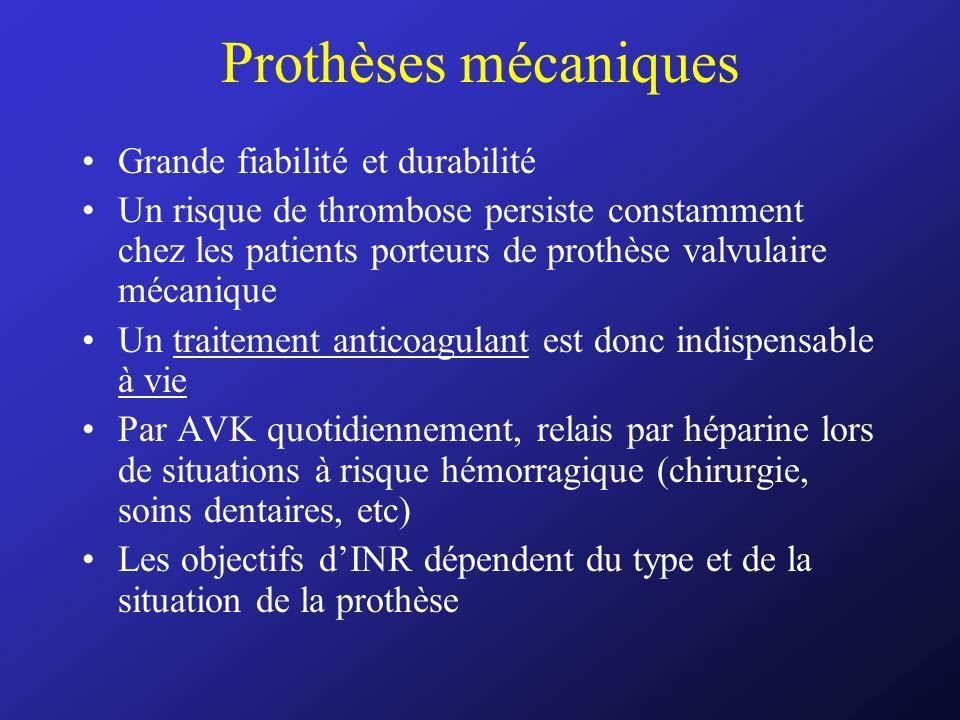 Prothèses mécaniques Grande fiabilité et durabilité Un risque de thrombose persiste constamment chez les patients porteurs de prothèse valvulaire méca