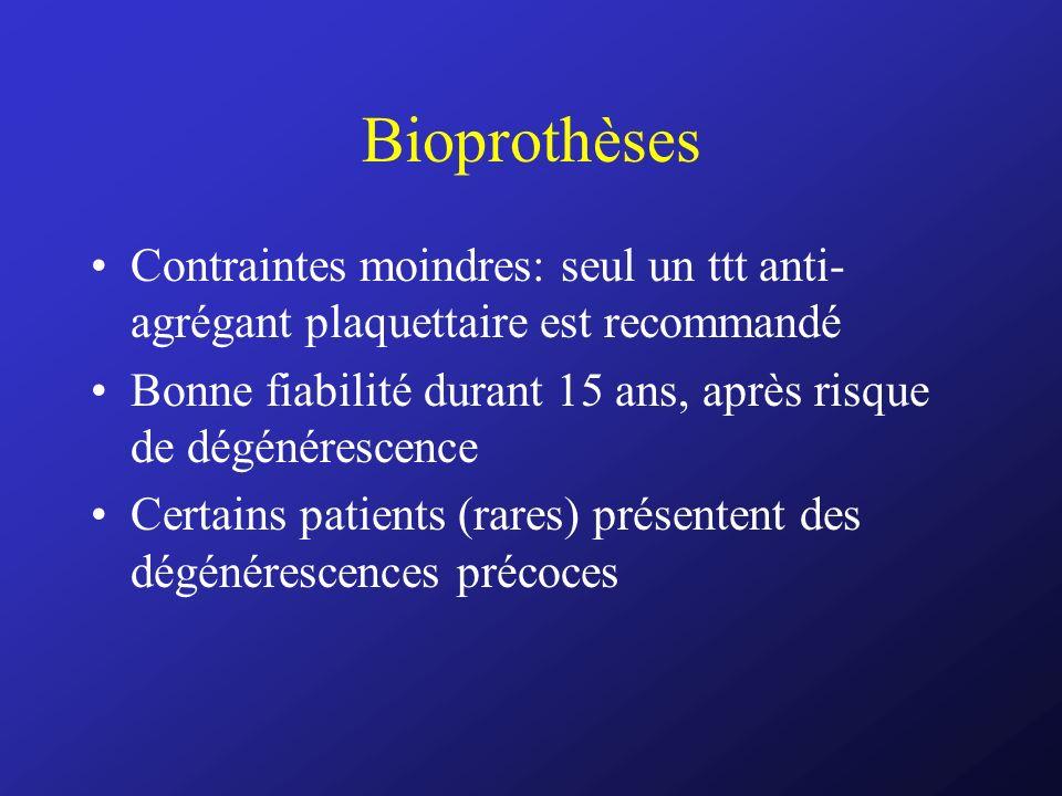 Bioprothèses Contraintes moindres: seul un ttt anti- agrégant plaquettaire est recommandé Bonne fiabilité durant 15 ans, après risque de dégénérescenc