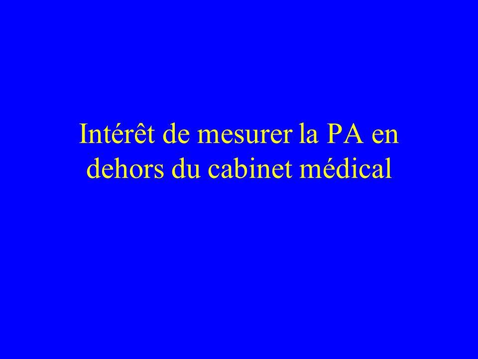 Intérêt de mesurer la PA en dehors du cabinet médical