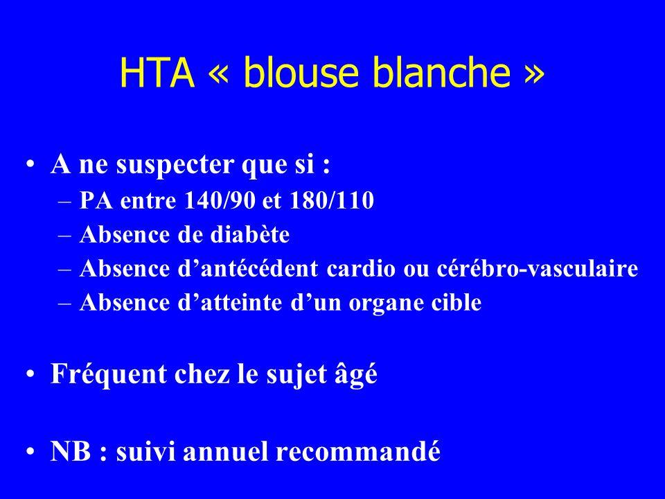 HTA « blouse blanche » A ne suspecter que si : –PA entre 140/90 et 180/110 –Absence de diabète –Absence dantécédent cardio ou cérébro-vasculaire –Abse