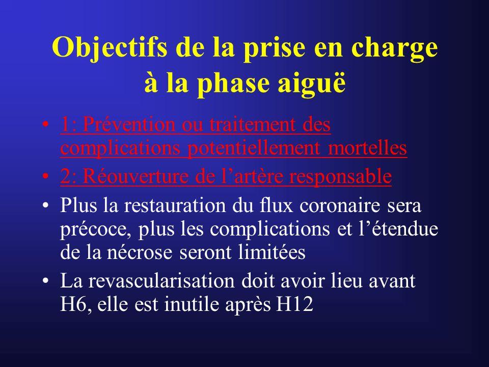 Objectifs de la prise en charge à la phase aiguë 1: Prévention ou traitement des complications potentiellement mortelles 2: Réouverture de lartère res
