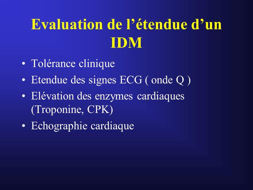 Evaluation de létendue dun IDM Tolérance clinique Etendue des signes ECG ( onde Q ) Elévation des enzymes cardiaques (Troponine, CPK) Echographie card