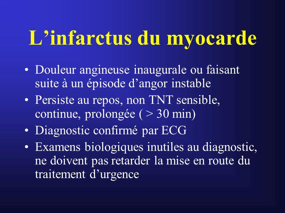 Linfarctus du myocarde Douleur angineuse inaugurale ou faisant suite à un épisode dangor instable Persiste au repos, non TNT sensible, continue, prolo