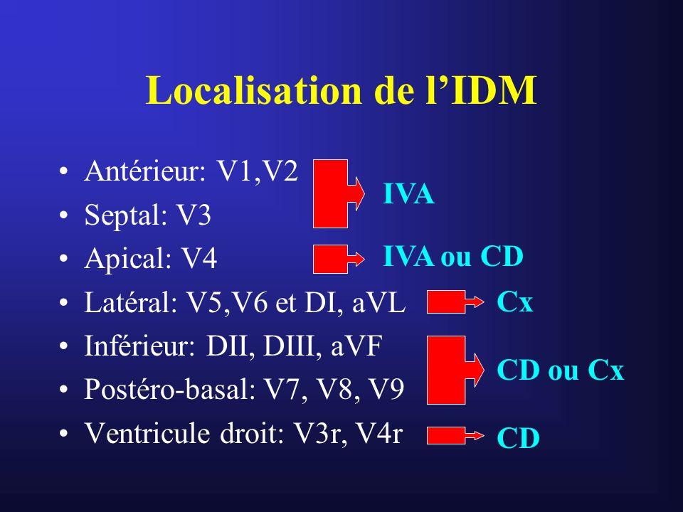 Evolution spontanée Complications précoces: Arythmie ventriculaire (TV, FV) Rupture cardiaque: paroi libre, ou septum inter ventriculaire Défaillance cardiaque ou choc cardiogénique Troubles conductifs, bloc AV lésionnel de lIDM AS, ou BAV nodal de lIDM inférieur Vasoplégie de lIDM inférieur et/ou du VD Peuvent survenir dès les premières minutes de lIDM