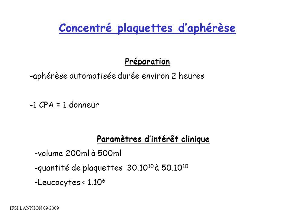 Concentré plaquettes daphérèse Préparation -aphérèse automatisée durée environ 2 heures -1 CPA = 1 donneur Paramètres dintérêt clinique -volume 200ml