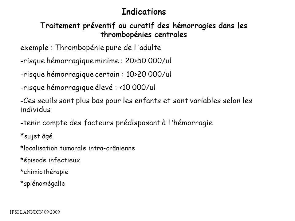 Indications Traitement préventif ou curatif des hémorragies dans les thrombopénies centrales exemple : Thrombopénie pure de l adulte -risque hémorragi