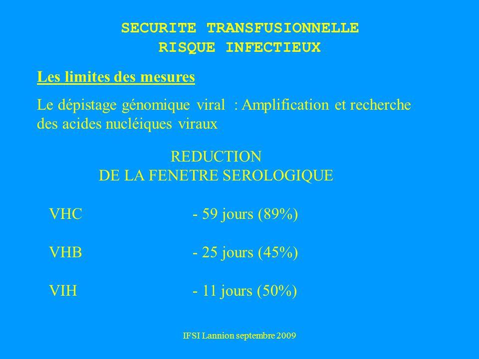 IFSI Lannion septembre 2009 Le dépistage génomique viral : Amplification et recherche des acides nucléiques viraux REDUCTION DE LA FENETRE SEROLOGIQUE VHC- 59 jours (89%) VHB- 25 jours (45%) VIH- 11 jours (50%) SECURITE TRANSFUSIONNELLE RISQUE INFECTIEUX Les limites des mesures