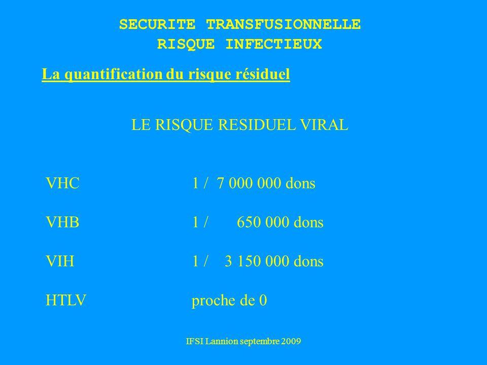IFSI Lannion septembre 2009 La quantification du risque résiduel LE RISQUE RESIDUEL VIRAL VHC1 / 7 000 000 dons VHB1 / 650 000 dons VIH1 / 3 150 000 dons HTLVproche de 0 SECURITE TRANSFUSIONNELLE RISQUE INFECTIEUX