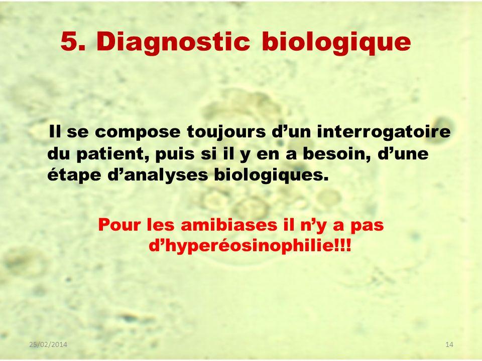 5. Diagnostic biologique Il se compose toujours dun interrogatoire du patient, puis si il y en a besoin, dune étape danalyses biologiques. Pour les am