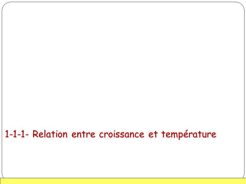 12 1-1-1- Relation entre croissance et température