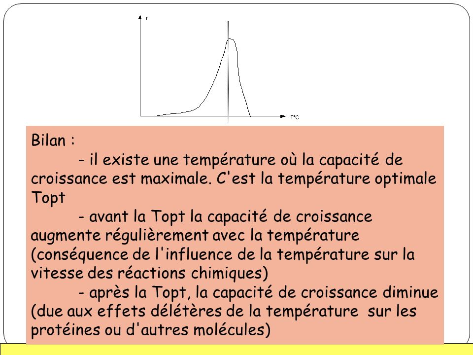 Bilan : - il existe une température où la capacité de croissance est maximale. C'est la température optimale Topt - avant la Topt la capacité de crois
