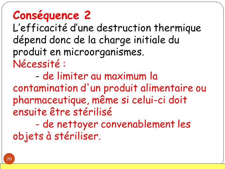 20 Conséquence 2 Lefficacité dune destruction thermique dépend donc de la charge initiale du produit en microorganismes. Nécessité : - de limiter au m