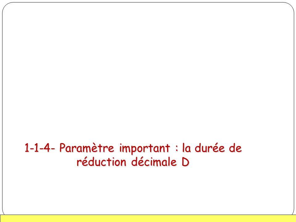 25 1-1-4- Paramètre important : la durée de réduction décimale D