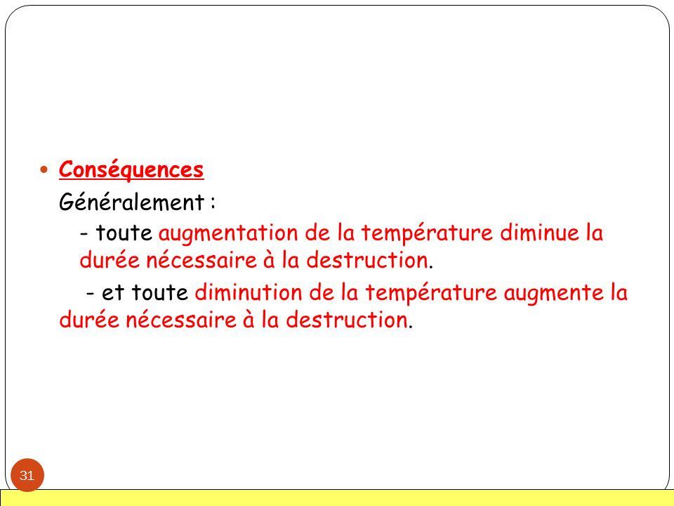 Conséquences Généralement : - toute augmentation de la température diminue la durée nécessaire à la destruction. - et toute diminution de la températu