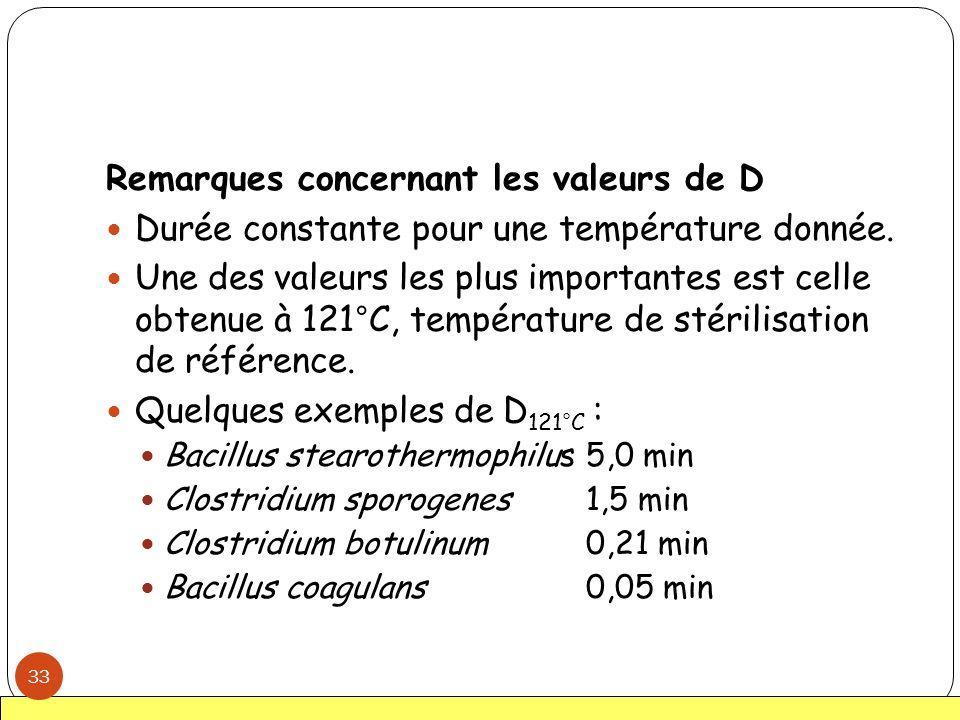 Remarques concernant les valeurs de D Durée constante pour une température donnée. Une des valeurs les plus importantes est celle obtenue à 121°C, tem