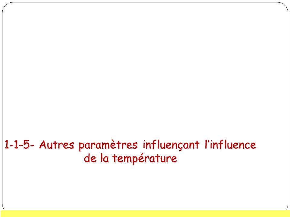 34 1-1-5- Autres paramètres influençant linfluence de la température