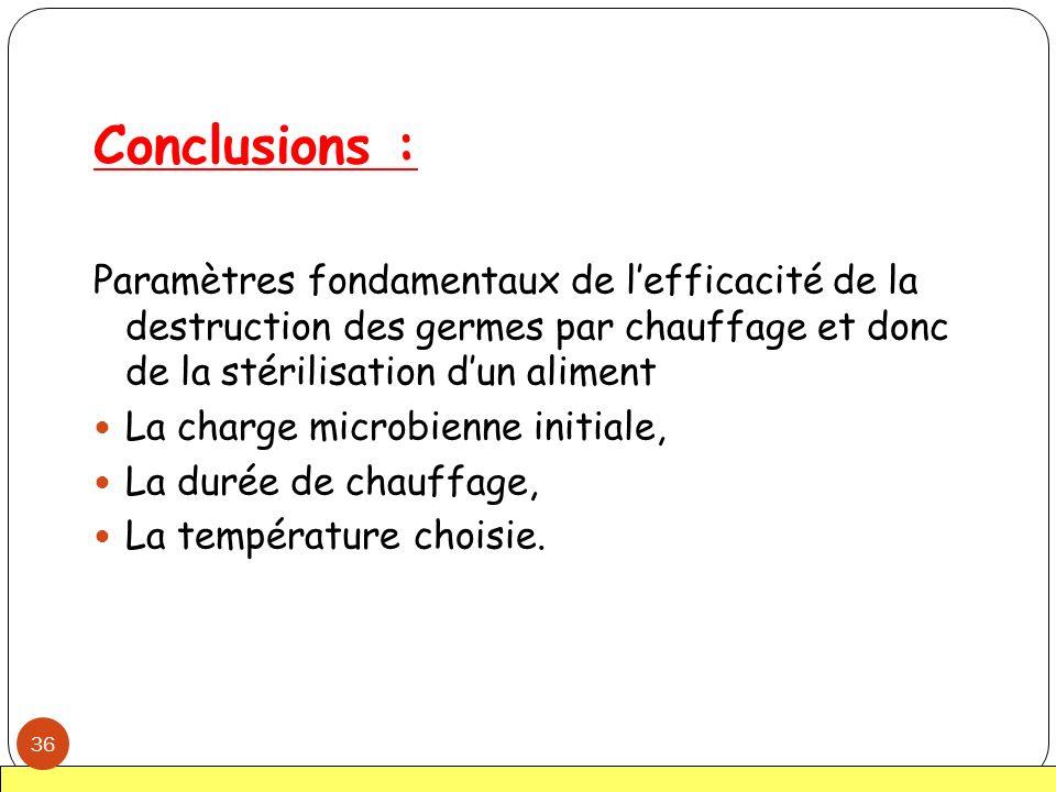 Conclusions : Paramètres fondamentaux de lefficacité de la destruction des germes par chauffage et donc de la stérilisation dun aliment La charge micr