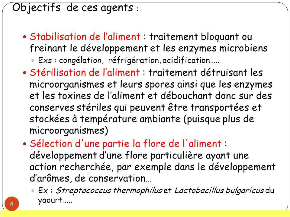 Objectifs de ces agents : Stabilisation de laliment : traitement bloquant ou freinant le développement et les enzymes microbiens Exs : congélation, ré
