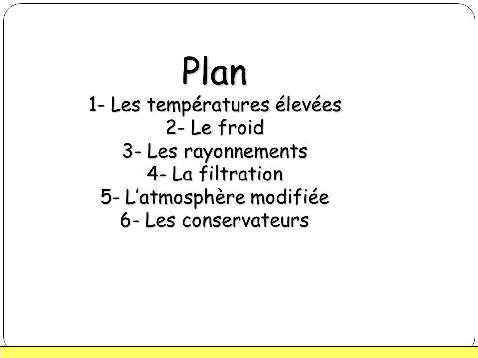 8 Plan 1- Les températures élevées 2- Le froid 3- Les rayonnements 4- La filtration 5- Latmosphère modifiée 6- Les conservateurs