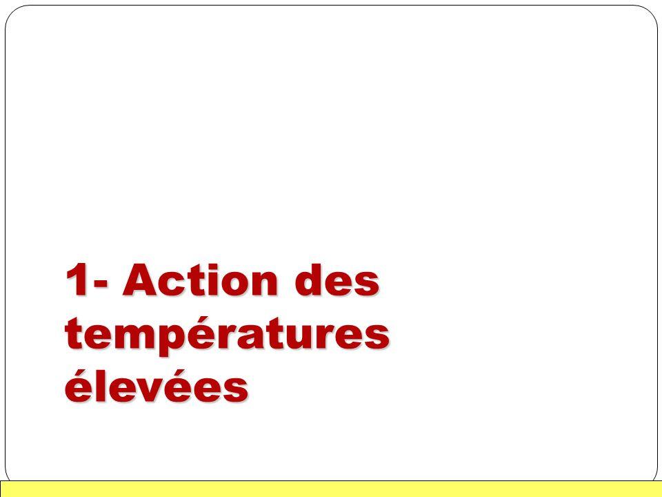 1-1-4-3- Influence de la température sur D 30 courbe TDT = courbe de temps de destruction thermique » par les conserveurs log(D) = -k + constante D et sont reliés par une relation exponentielle