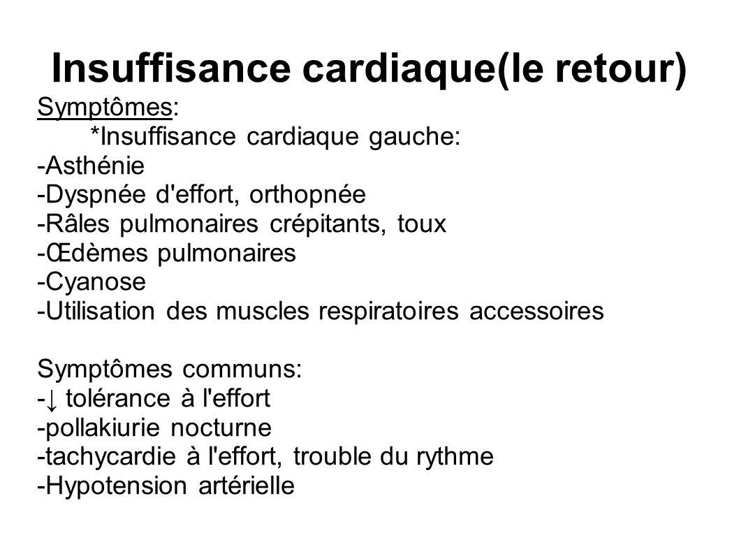 Insuffisance cardiaque(le retour) Symptômes: *Insuffisance cardiaque gauche: -Asthénie -Dyspnée d effort, orthopnée -Râles pulmonaires crépitants, toux -Œdèmes pulmonaires -Cyanose -Utilisation des muscles respiratoires accessoires Symptômes communs: - tolérance à l effort -pollakiurie nocturne -tachycardie à l effort, trouble du rythme -Hypotension artérielle