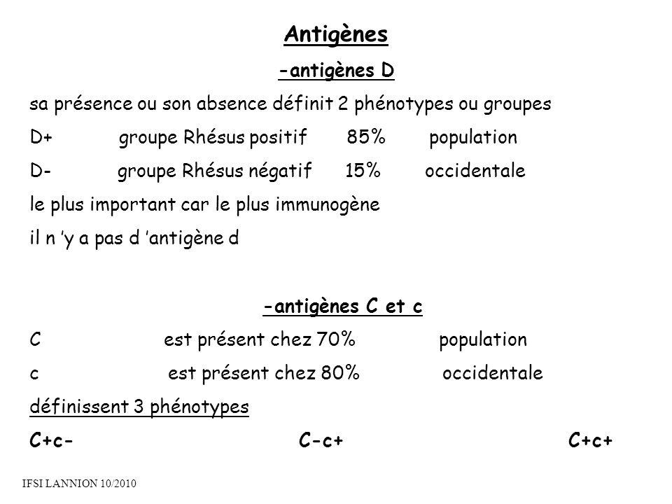 Antigènes -antigènes D sa présence ou son absence définit 2 phénotypes ou groupes D+ groupe Rhésus positif 85% population D- groupe Rhésus négatif 15% occidentale le plus important car le plus immunogène il n y a pas d antigène d -antigènes C et c C est présent chez 70% population c est présent chez 80% occidentale définissent 3 phénotypes C+c- C-c+ C+c+ IFSI LANNION 10/2010