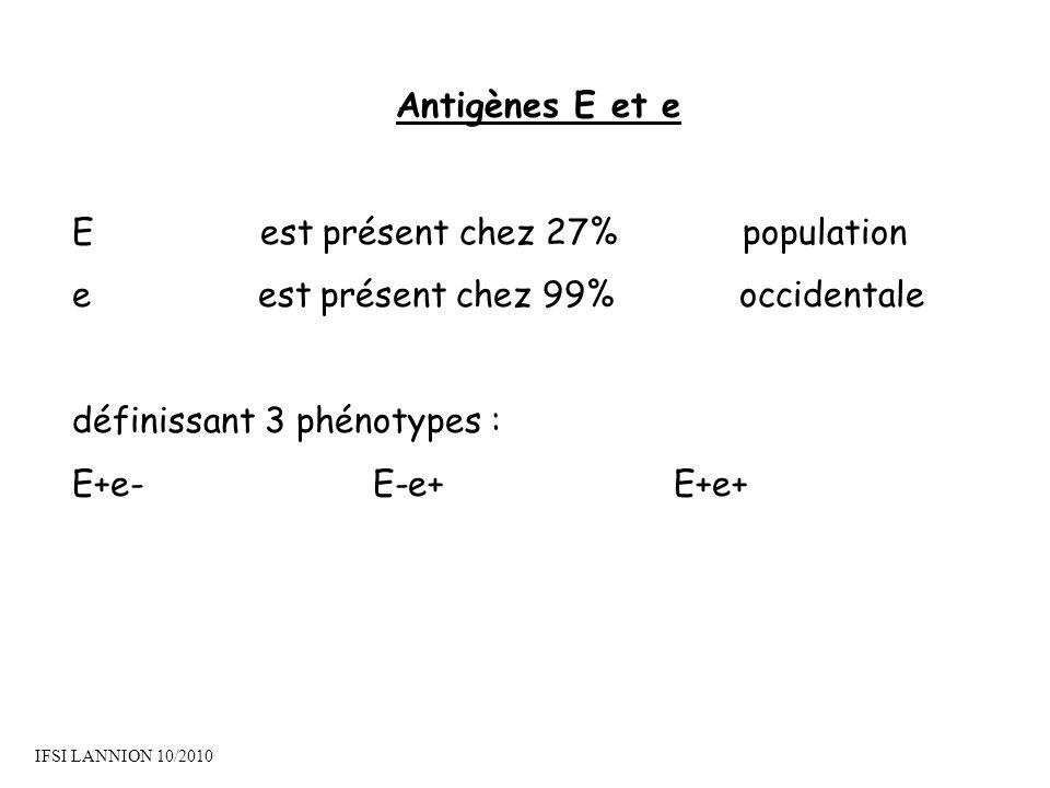 Antigènes E et e E est présent chez 27% population e est présent chez 99% occidentale définissant 3 phénotypes : E+e- E-e+ E+e+ IFSI LANNION 10/2010