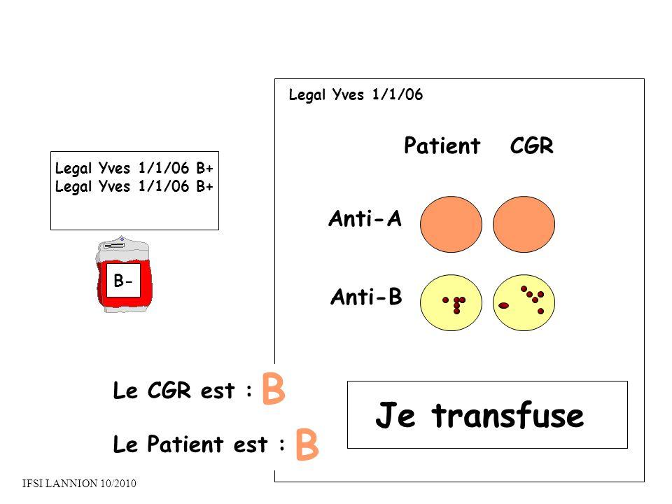 PatientCGR Anti-A Anti-B Le CGR est : Le Patient est : B B Je transfuse Legal Yves 1/1/06 B+ B- Legal Yves 1/1/06 IFSI LANNION 10/2010