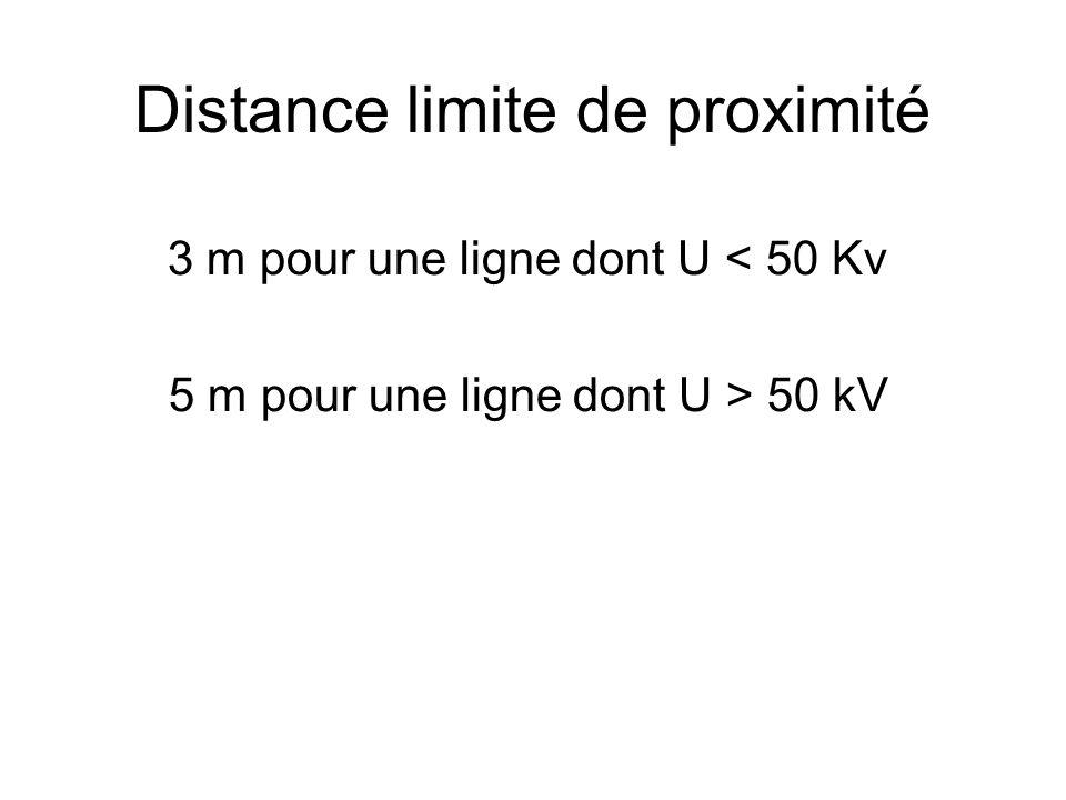 Distance limite de proximité 3 m pour une ligne dont U < 50 Kv 5 m pour une ligne dont U > 50 kV