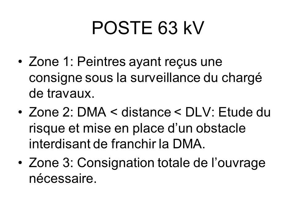 POSTE 63 kV Zone 1: Peintres ayant reçus une consigne sous la surveillance du chargé de travaux. Zone 2: DMA < distance < DLV: Etude du risque et mise
