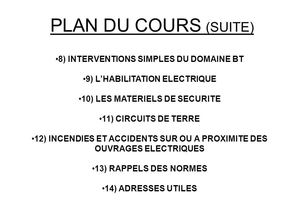 PLAN DU COURS (SUITE) 8) INTERVENTIONS SIMPLES DU DOMAINE BT 9) LHABILITATION ELECTRIQUE 10) LES MATERIELS DE SECURITE 11) CIRCUITS DE TERRE 12) INCEN