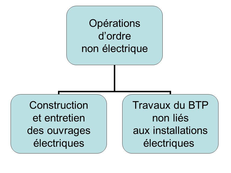 Opérations dordre non électrique Construction et entretien des ouvrages électriques Travaux du BTP non liés aux installations électriques