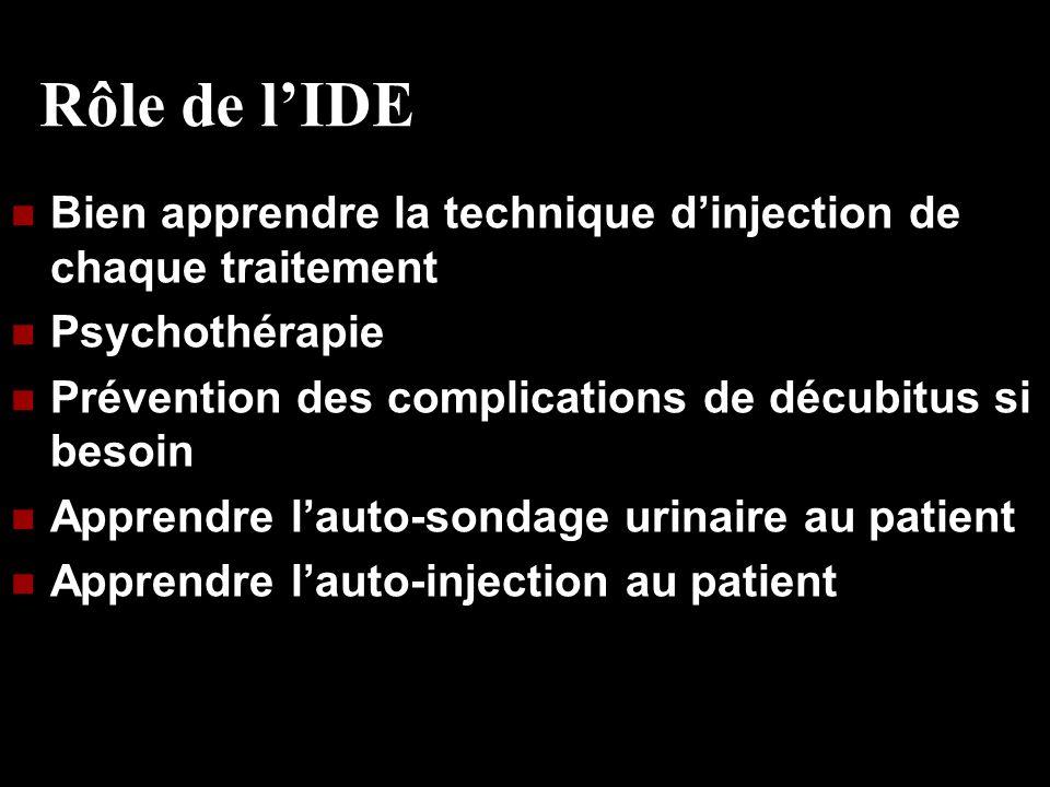 Rôle de lIDE Bien apprendre la technique dinjection de chaque traitement Psychothérapie Prévention des complications de décubitus si besoin Apprendre