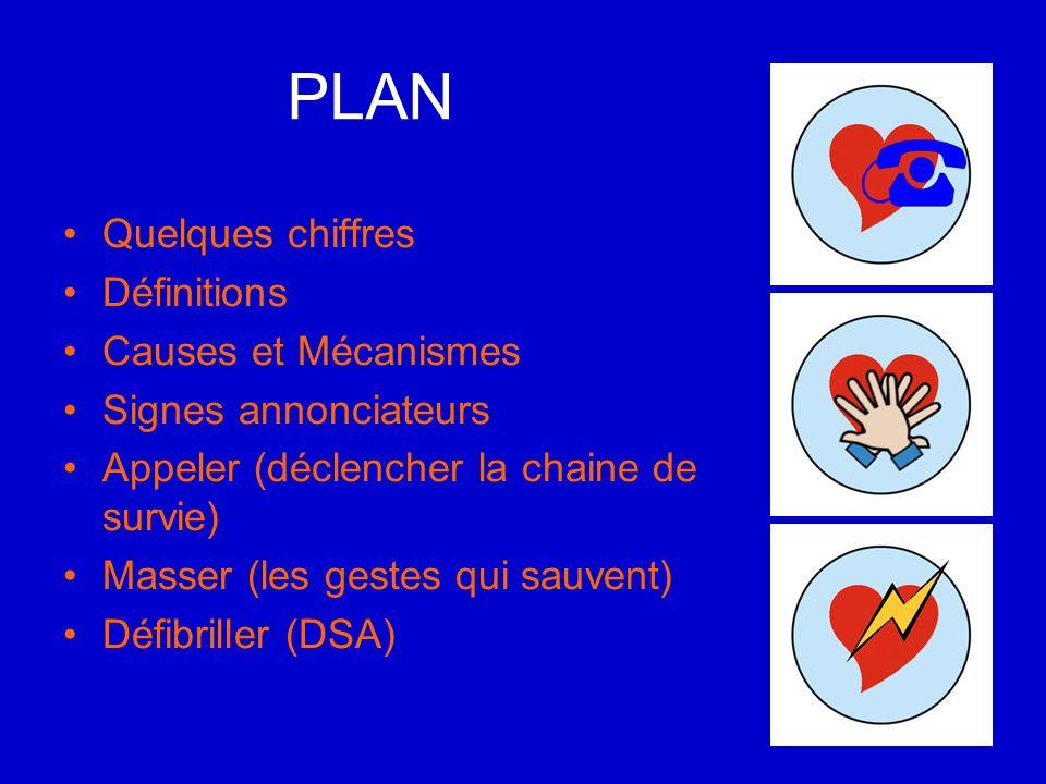 Mots clés et abréviations FFC = Fédération Française de cardiologie.