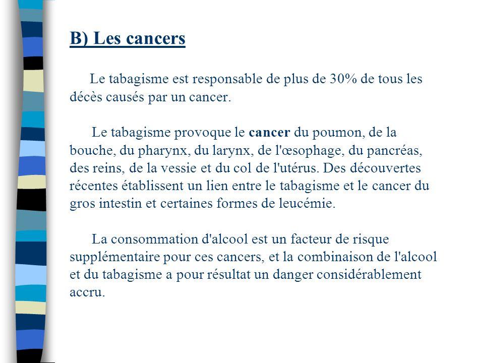 B) Les cancers Le tabagisme est responsable de plus de 30% de tous les décès causés par un cancer. Le tabagisme provoque le cancer du poumon, de la bo