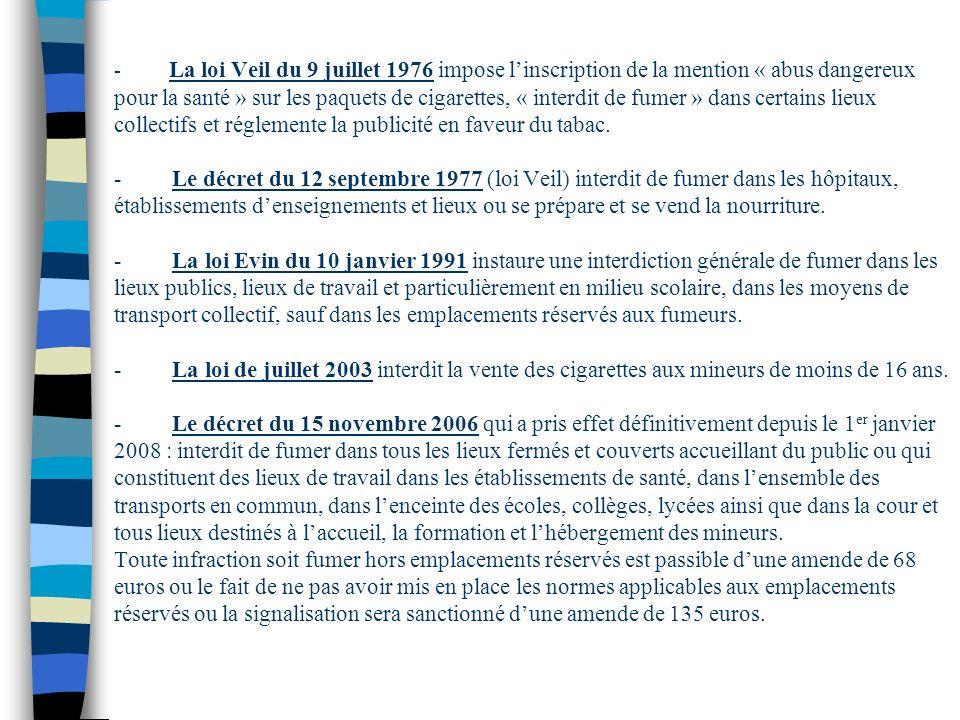 - La loi Veil du 9 juillet 1976 impose linscription de la mention « abus dangereux pour la santé » sur les paquets de cigarettes, « interdit de fumer