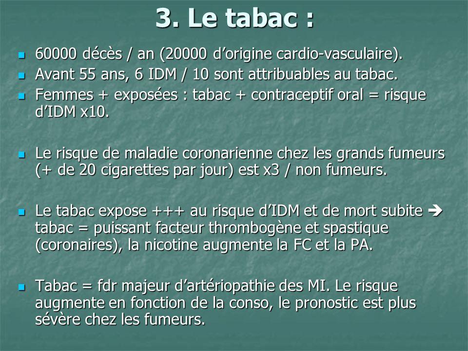 3. Le tabac : 60000 décès / an (20000 dorigine cardio-vasculaire). 60000 décès / an (20000 dorigine cardio-vasculaire). Avant 55 ans, 6 IDM / 10 sont