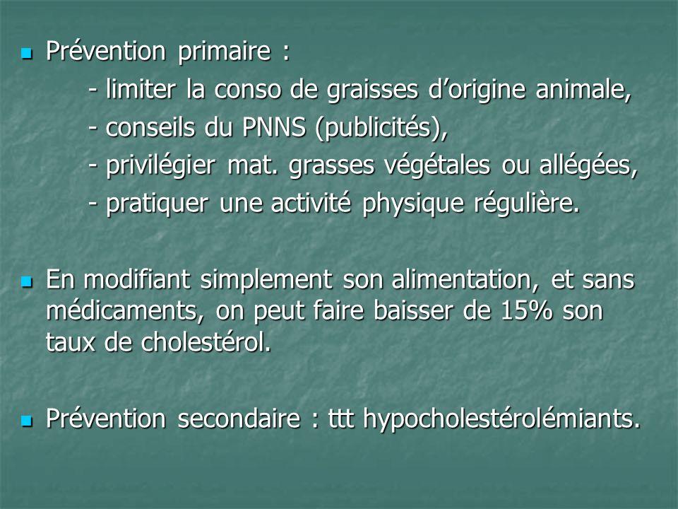 Prévention primaire : Prévention primaire : - limiter la conso de graisses dorigine animale, - conseils du PNNS (publicités), - privilégier mat. grass