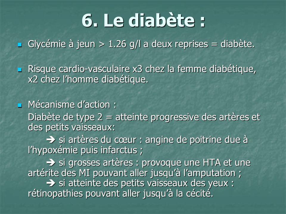 6. Le diabète : Glycémie à jeun > 1.26 g/l a deux reprises = diabète. Glycémie à jeun > 1.26 g/l a deux reprises = diabète. Risque cardio-vasculaire x