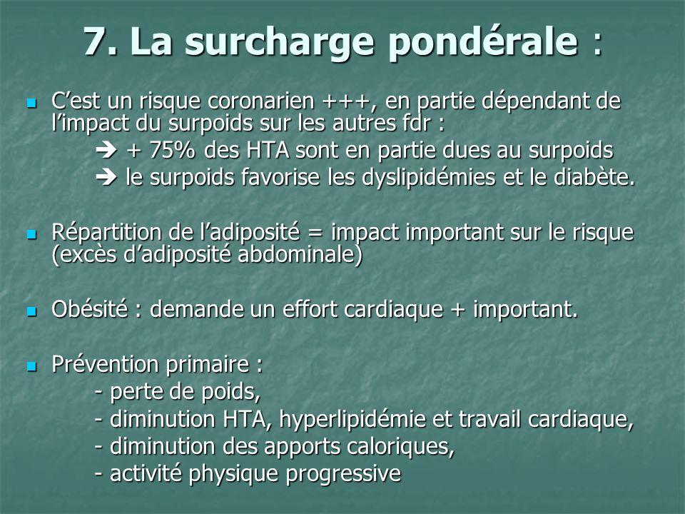 7. La surcharge pondérale : Cest un risque coronarien +++, en partie dépendant de limpact du surpoids sur les autres fdr : Cest un risque coronarien +