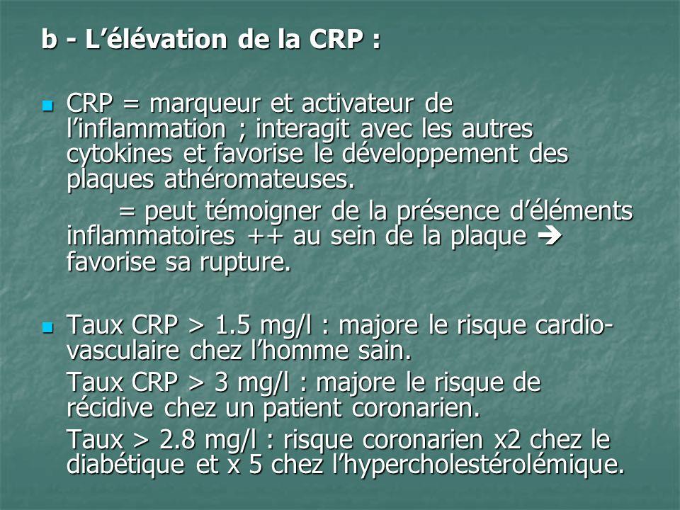 b - Lélévation de la CRP : CRP = marqueur et activateur de linflammation ; interagit avec les autres cytokines et favorise le développement des plaque