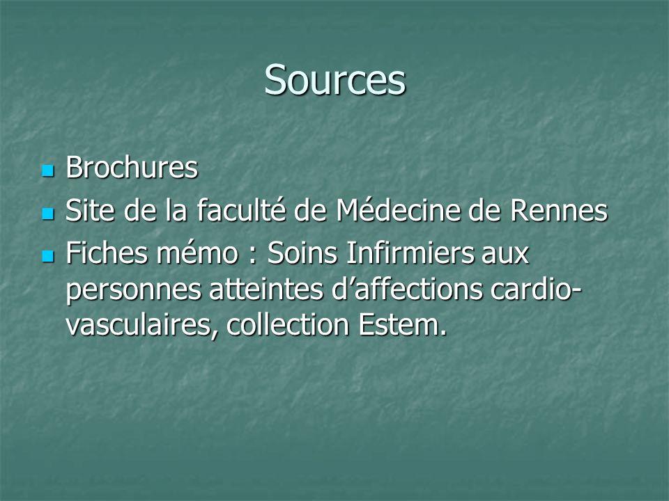 Sources Brochures Brochures Site de la faculté de Médecine de Rennes Site de la faculté de Médecine de Rennes Fiches mémo : Soins Infirmiers aux perso