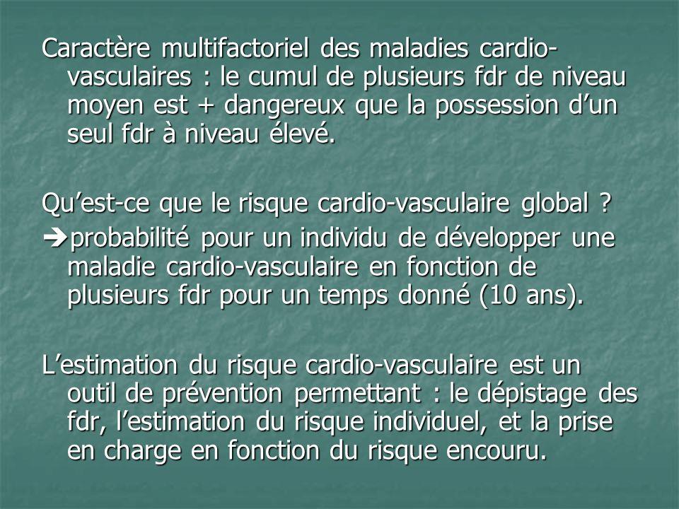 Caractère multifactoriel des maladies cardio- vasculaires : le cumul de plusieurs fdr de niveau moyen est + dangereux que la possession dun seul fdr à