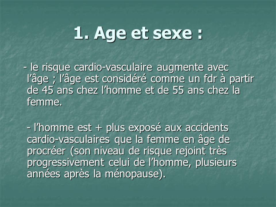 1. Age et sexe : - le risque cardio-vasculaire augmente avec lâge ; lâge est considéré comme un fdr à partir de 45 ans chez lhomme et de 55 ans chez l