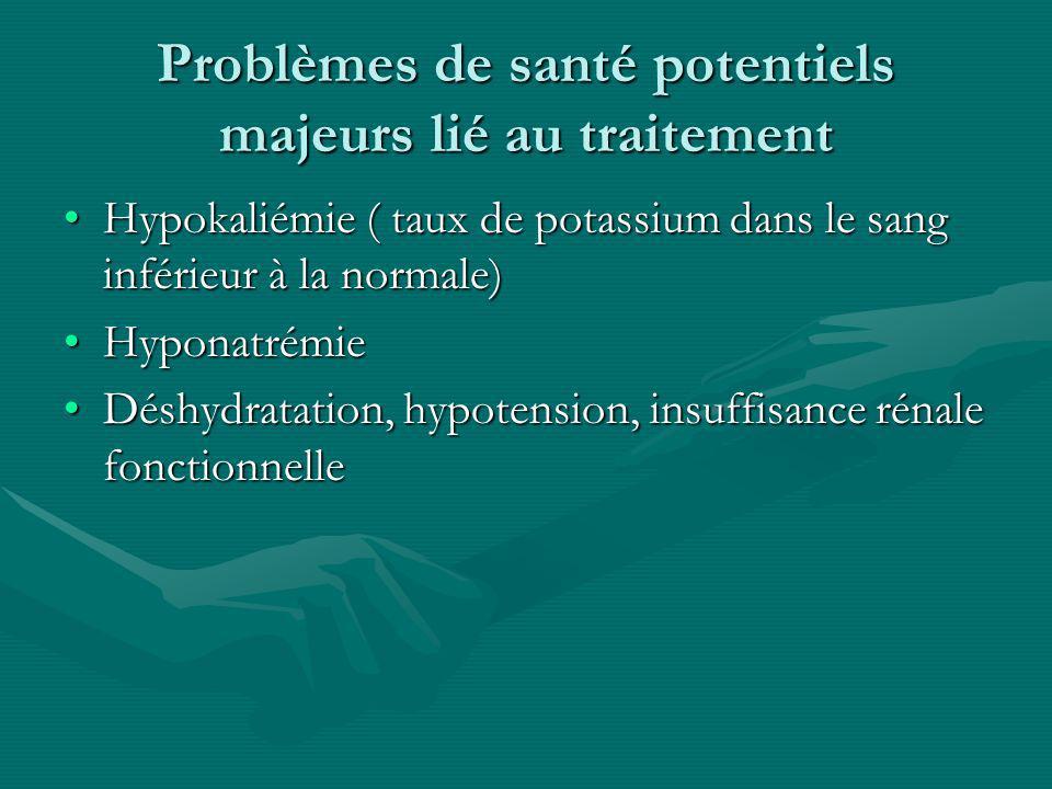 Problèmes de santé potentiels majeurs lié au traitement Hypokaliémie ( taux de potassium dans le sang inférieur à la normale)Hypokaliémie ( taux de po